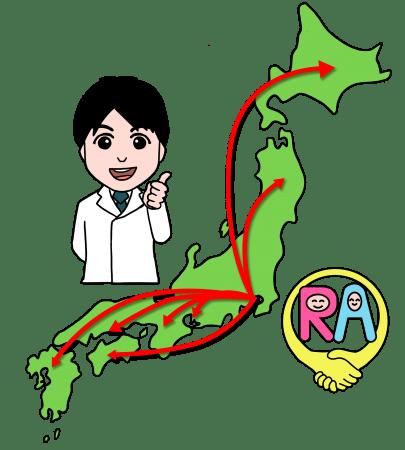 さとう 埼玉 リウマチ クリニック