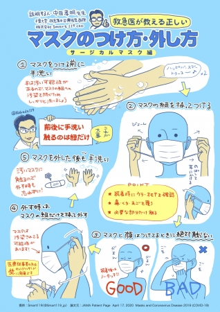 【マンガで解説】救急医が教える正しい「マスクのつけ方・外し方」