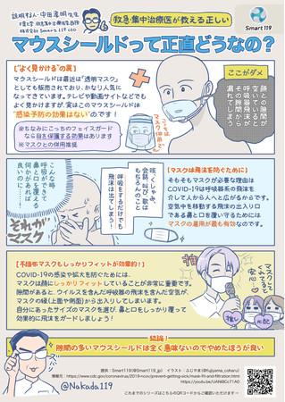 意味 マスク 無 マスクはどの程度新型コロナウイルス感染予防に効くの?医師が解説します。