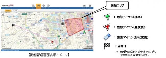 動態管理画面表示イメージ