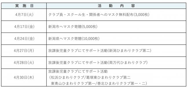 ※5月8日(金)まで実施。残り9会場を予定しております。