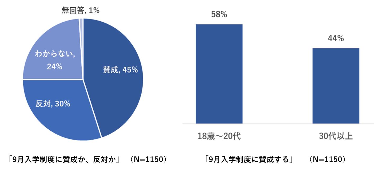 年齢 大阪 吉村 知事 吉村知事の子供の学校は清風南海中学?年齢や名前についても調査!