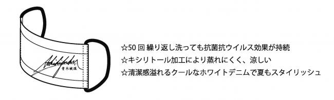 青木被服[クールデニムマスク ] 3つの特徴