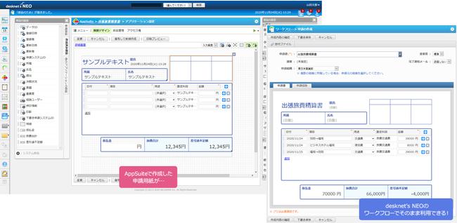 AppSuite連携によるワークフロー書式の作成