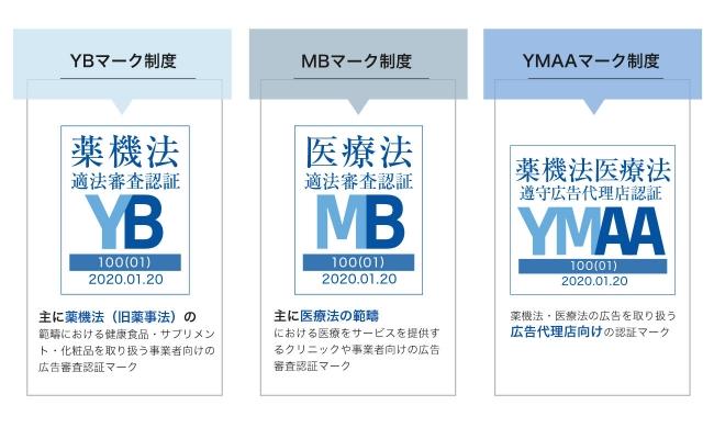 【薬機法・医療法を遵守した広告の証に3種の認証マークを制定】