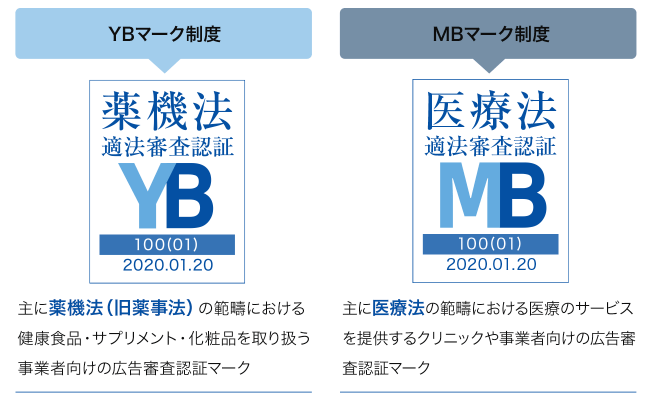 YBマーク MBマーク制度