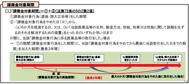 出典:厚生労働省(HPより)