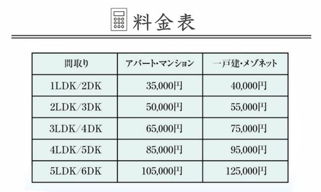 料金表【除菌PRO東海】