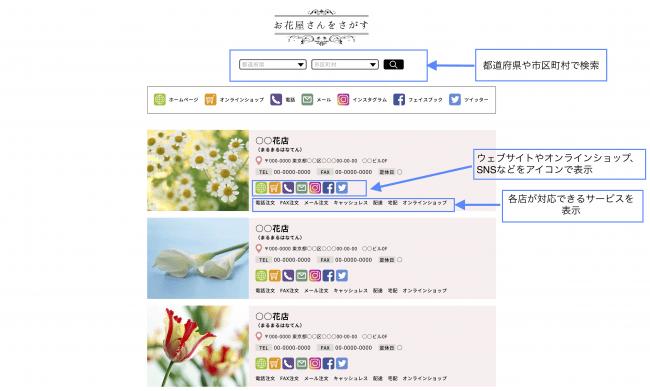 「うちハナ」のショップ紹介詳細 ショップ情報横の画像は、花の画像をランダムに表示しています