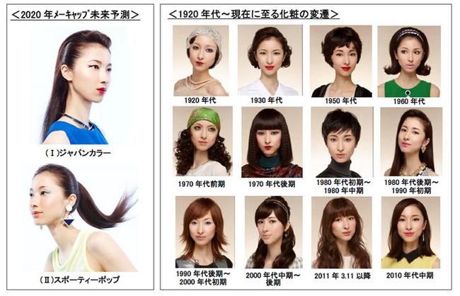 2020年 未来のメーキャップを大胆予測! 「化粧は時代を映し出す」 ~日本女性の化粧の変遷100年~
