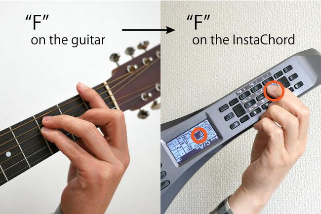 Fも指1本で弾ける