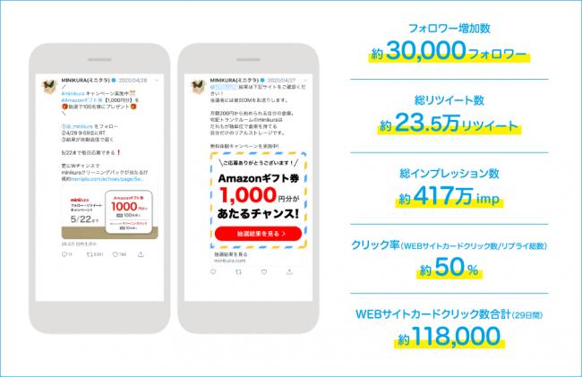 導入事例:クラウドストレージminikura ~「echoes Card Website」を活用し、自社サイトへの遷移率50%を実現~