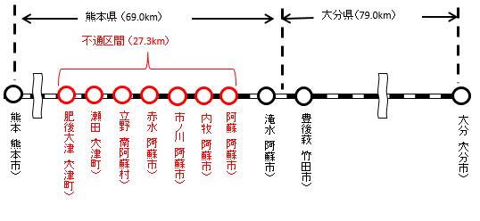 ▲JR豊肥本線 一部路線図