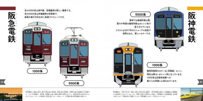 大手私鉄と地下鉄は会社ごとに掲載。