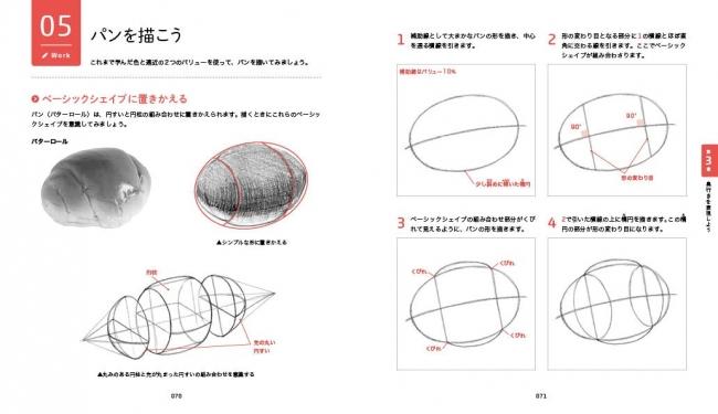 形のとらえ方から描き方の手順まで、1つ1つ丁寧に解説しています。