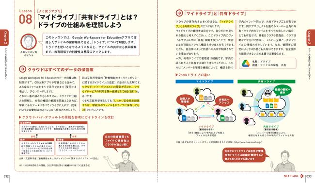 Google for Educationでよく使うアプリの活用方法を図解を用いてわかりやすく解説