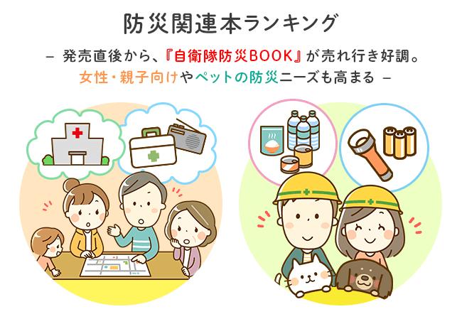 楽天ブックス、9月1日防災の日に向けて「防災関連本ランキング」を発表 ...