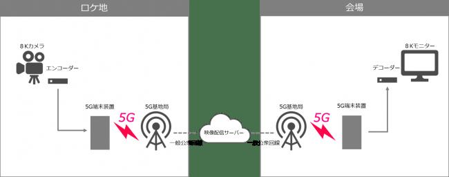 楽天 ブックス ネットワーク 株式 会社