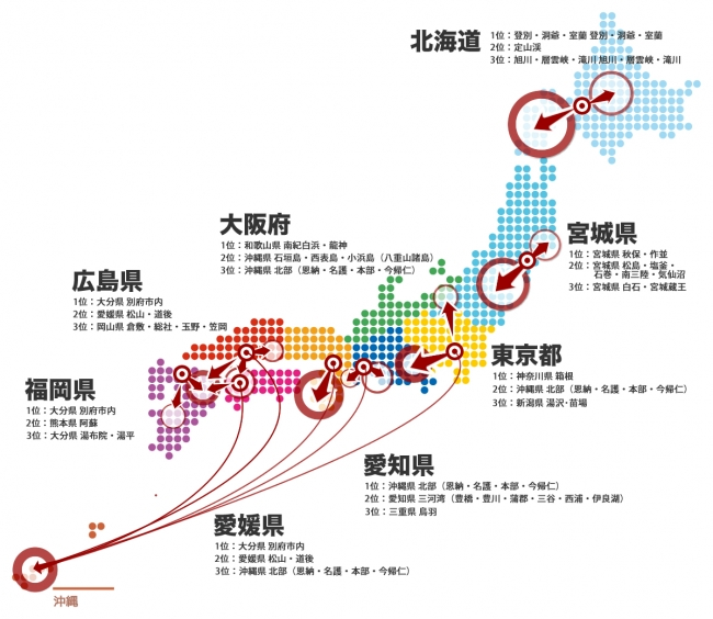 楽天トラベル、全国8地区居住エリア別「春旅行先ランキング」発表 ...