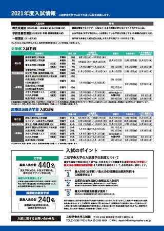 二 松 学舎 大学 入試