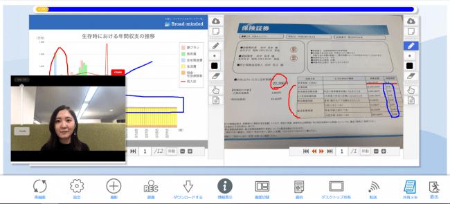 表示後、他の資料と同じように拡大したり書き込みしたりすることが出来る(営業担当側画面)