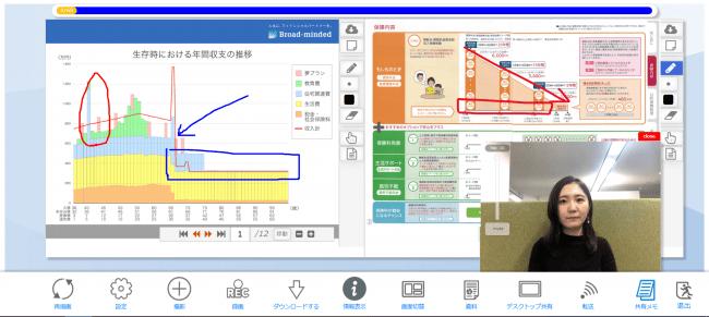 資料をアップして2画面で比較提示・書き込み可能(営業担当側画面)