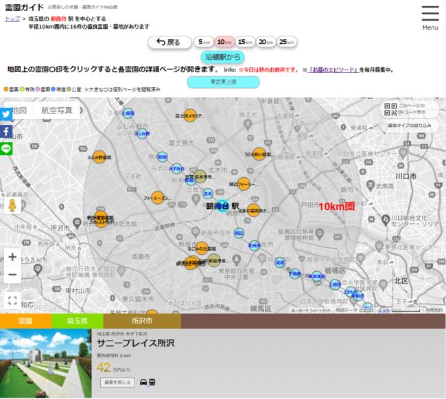 朝霞台 駅 を中心とする半径10km圏内の霊園分布