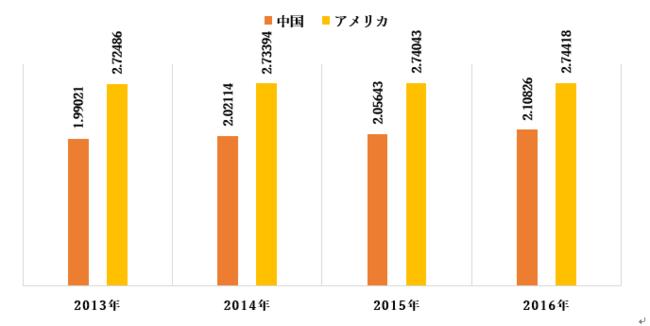 複合現実市場-2022-2030年の予測期間中に40%のCAGRで拡大する予測