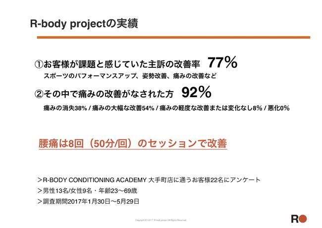 R-body