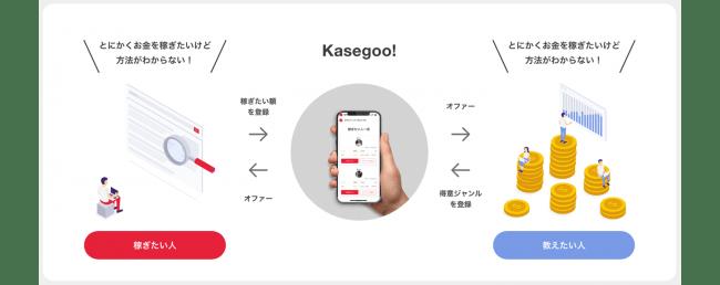 Kasegoo!_カセグー_使用イメージ