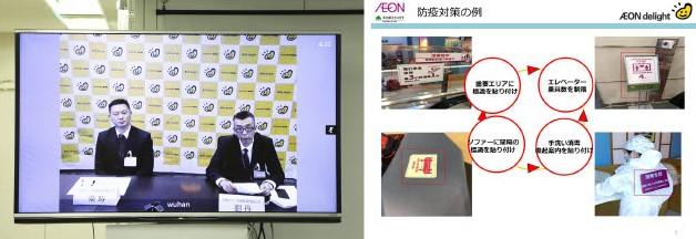 【発表の一例】1. 武漢小竹物業管理有限公司 イオンモール金銀潭 チーム名「逆行者」
