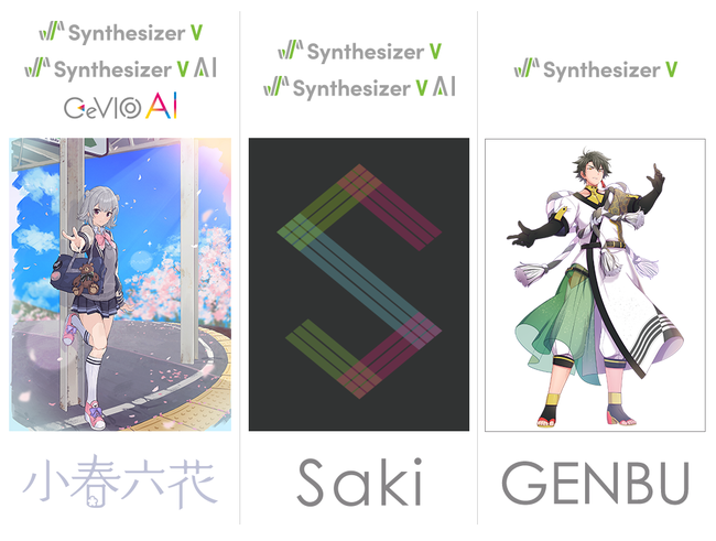 Synthesizer V AI