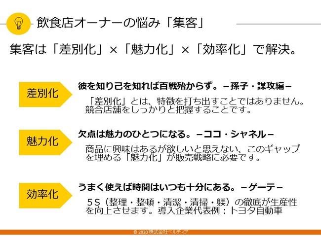 「ミギカタ」の差別化戦略