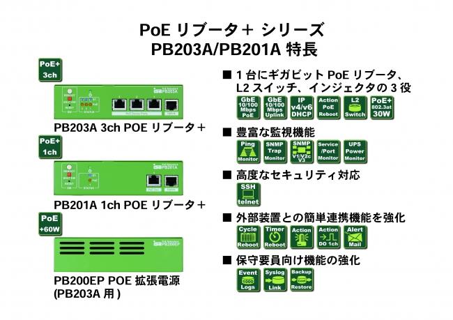 PoEリブータ+ PB203APB201Aの特長