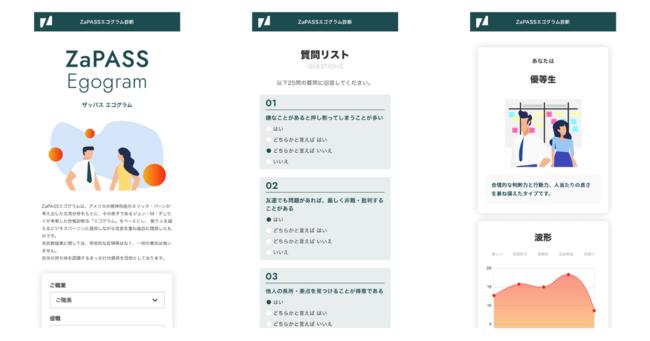 (左から、登録画面、回答画面、分析結果)
