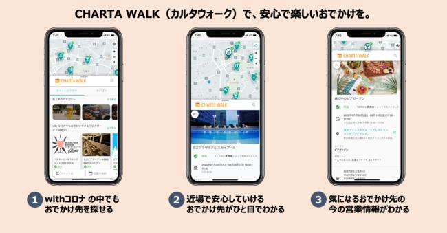 CHARTA WALK(カルタウォーク)サービスコンセプト