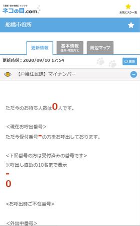 船橋市役所混雑情報サイト画面