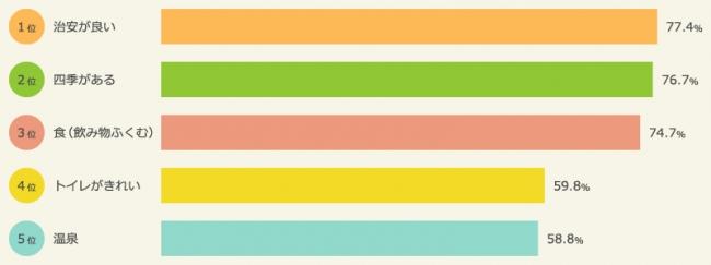 【芸能】<ケント・ギルバート> 一橋大学での百田尚樹氏の講演会中止と、表現の自由 伝統に泥塗った残念な事件 [無断転載禁止]©2ch.net->画像>113枚