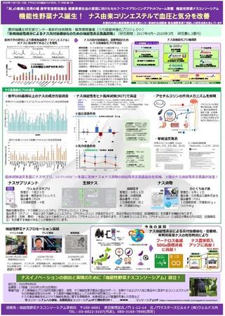 展示ポスター(アグリビジネス創出フェア2020)