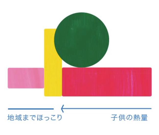 園舎を形どったこども園のロゴ。左側が交流棟、右側が保育棟を表現しています。みんなで創る積み木がモチーフです。