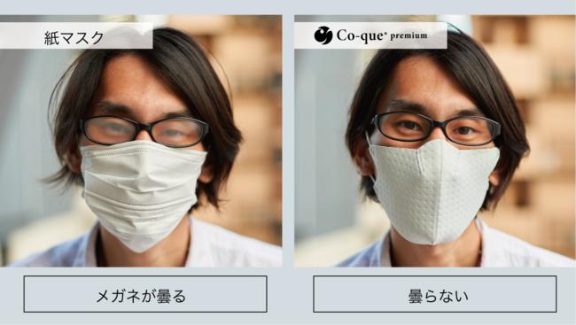 メガネが曇らないマスクフォルム