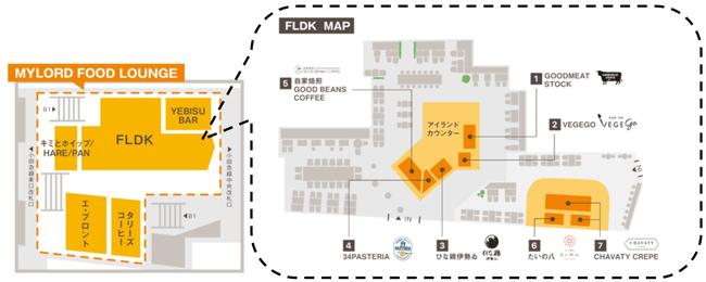 左 「MYLORD FOOD LOUNGE」   右 「FLDK」 全体MAP