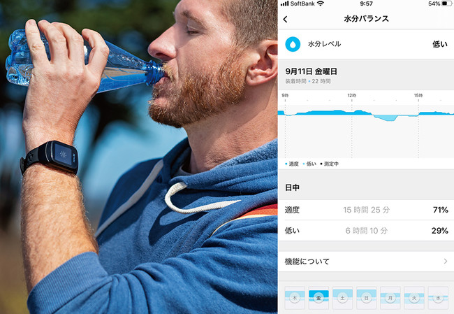 体内の水分バランスを24時間計測。把握することで熱中症予防にも。