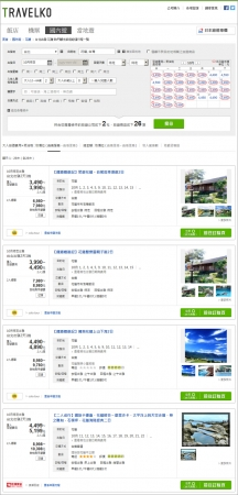 Travelko 繁体字中国語(台湾)版 ツアー比較サービス 検索結果一覧ページ一例