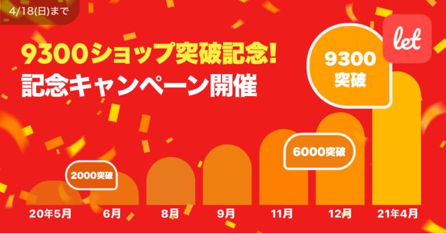 9300ショップ突破記念!出品応援キャンペーン