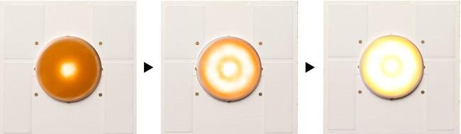 サニーサイドアップLEDの光色と光量の変化(1900K~2400K)