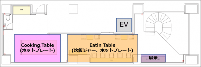 2F ※「Cooking Table」は、土日祝のみ実施となります。