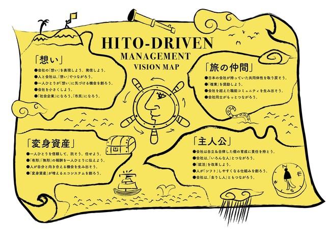 ヒト・ドリブン経営 4つのビジョン