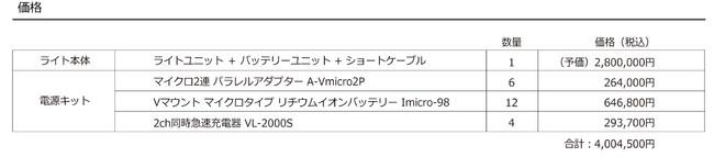 VM12価格