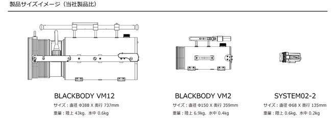 VM12サイズ比較
